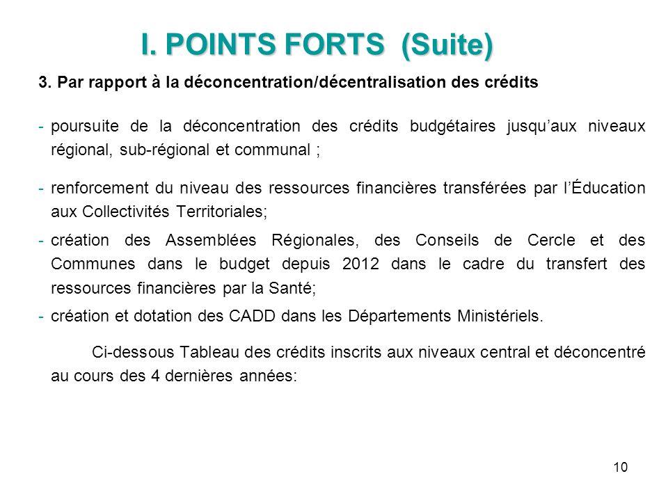 10 3. Par rapport à la déconcentration/décentralisation des crédits poursuite de la déconcentration des crédits budgétaires jusquaux niveaux régional