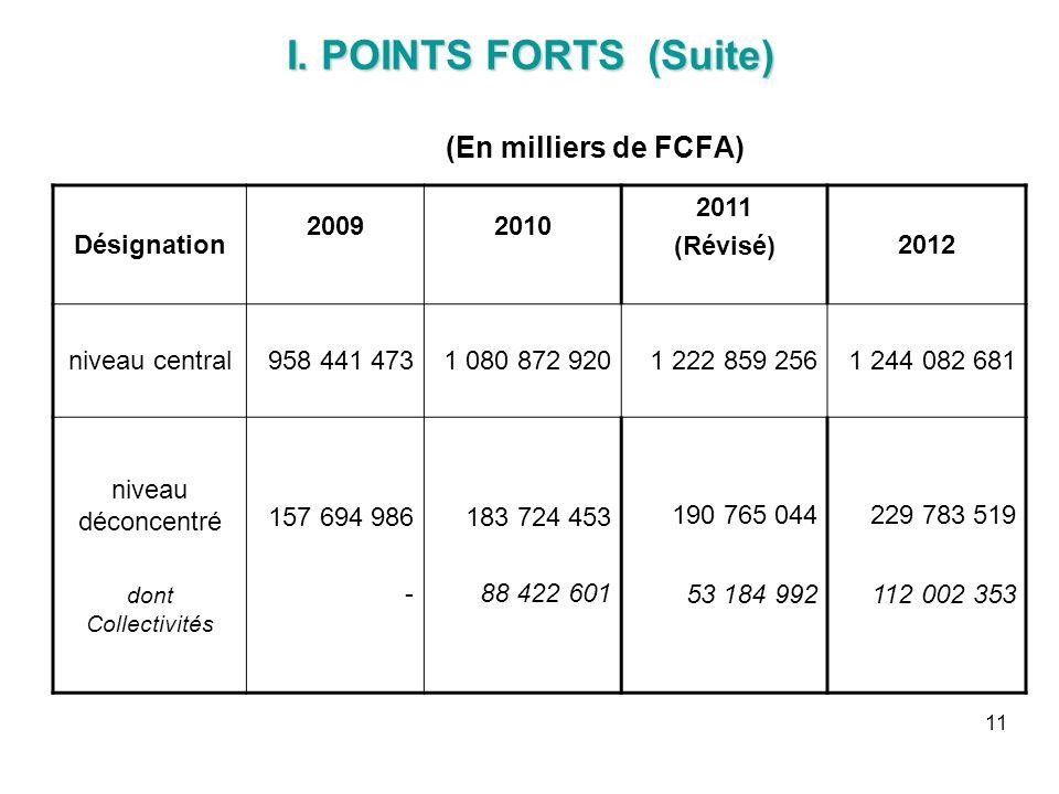 11 I. POINTS FORTS (Suite) I. POINTS FORTS (Suite) (En milliers de FCFA) Désignation 20092010 2011 (Révisé)2012 niveau central958 441 4731 080 872 920