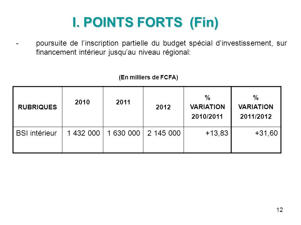 12 poursuite de linscription partielle du budget spécial dinvestissement, sur financement intérieur jusquau niveau régional: RUBRIQUES 20102011 2012