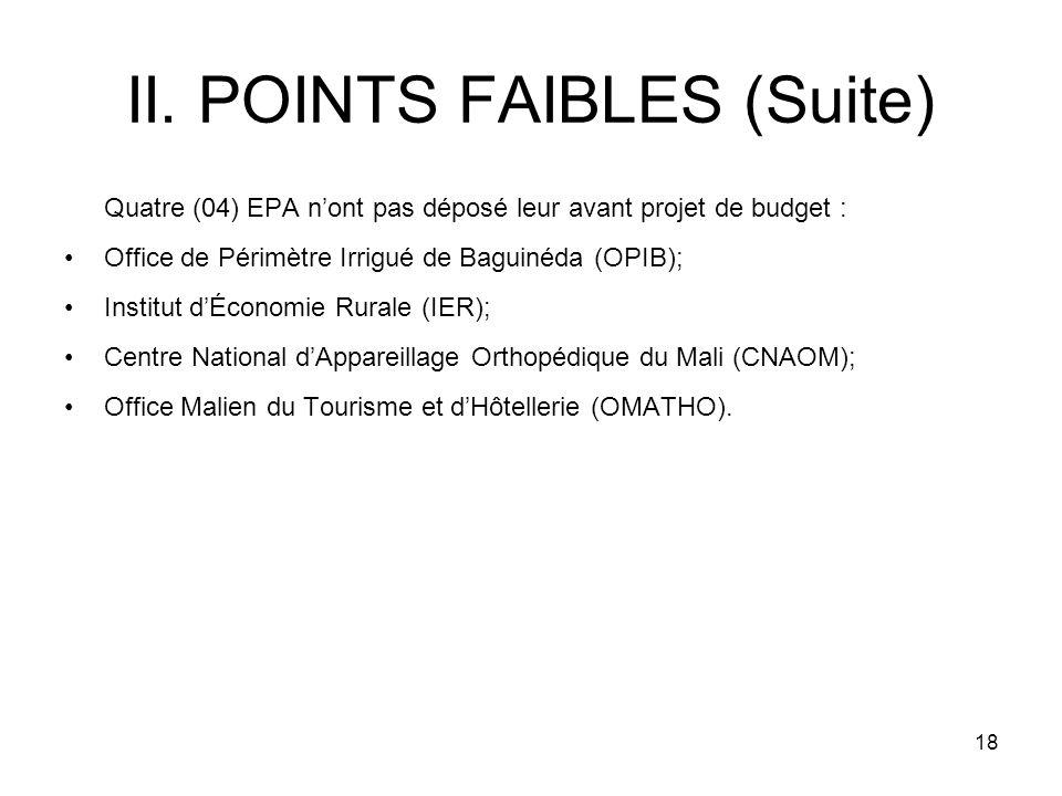 II. POINTS FAIBLES (Suite) Quatre (04) EPA nont pas déposé leur avant projet de budget : Office de Périmètre Irrigué de Baguinéda (OPIB); Institut dÉc