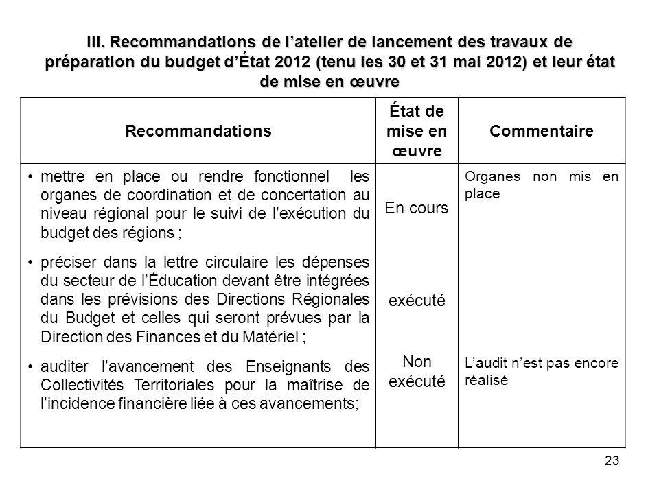 III. Recommandations de latelier de lancement des travaux de préparation du budget dÉtat 2012 (tenu les 30 et 31 mai 2012) et leur état de mise en œuv