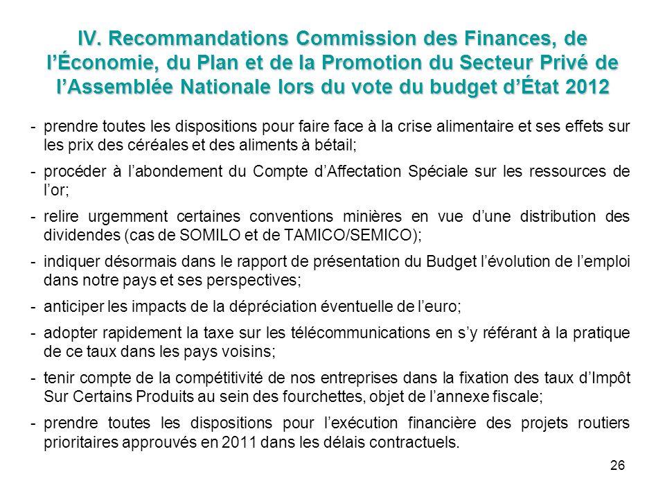 26 IV. Recommandations Commission des Finances, de lÉconomie, du Plan et de la Promotion du Secteur Privé de lAssemblée Nationale lors du vote du budg