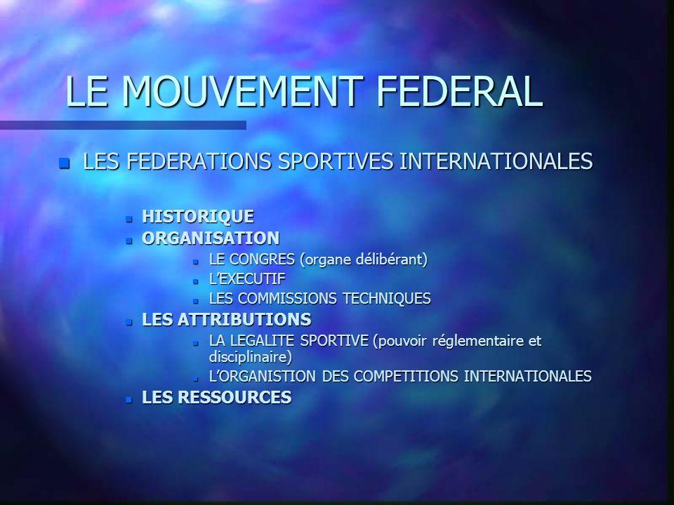 LE MOUVEMENT FEDERAL n LES FEDERATIONS SPORTIVES INTERNATIONALES n LA COEXISTENCE DU MOUVEMENT FEDERAL ET DU MOUVEMENT OLYMPIQUE CONSTITUES EN RESEAU, A UNE INCIDENCE SUR LES MISSIONS DES FSI.