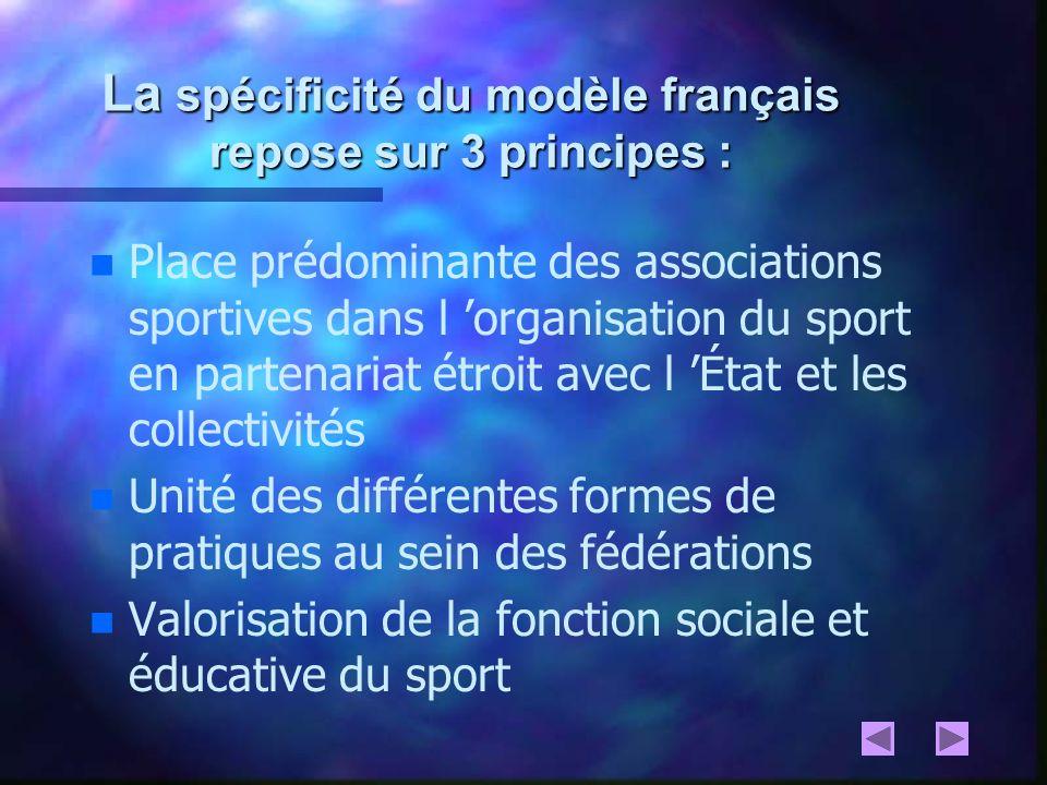 OBJET : DEFINIR LES DIFFERENTS ACTEURS, LEUR ROLE ET LEUR FONCTIONNEMENT DANS L ORGANISATION DU SPORT EN FRANCE