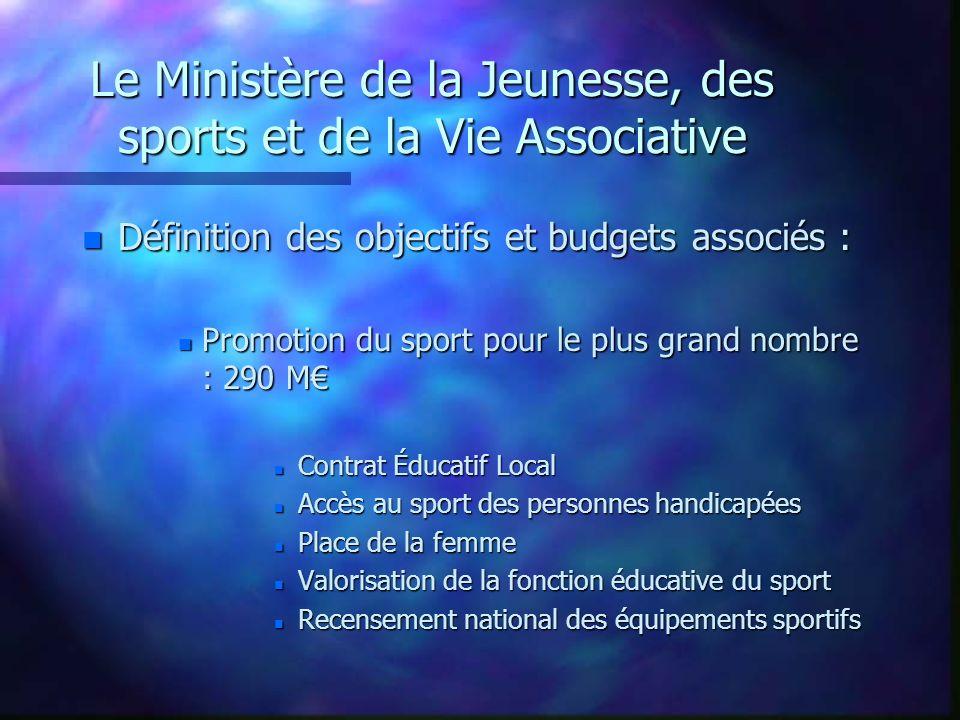 MJSVA n Définition des objectifs et budgets associés : n Développement du sport de Haut Niveau : 126M n Soutien aux manifestations internationales n Soutien à la candidature olympique française n Modernisation des CREPS et EN n Rénovation de l INSEP