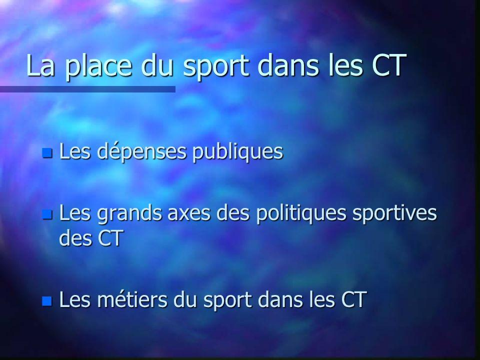 Les grands axes des politiques sportives des CT n Aide à l équipement n Aménagement n Soutien financier n Animation n Promotion et manifestations n Conseils n Formation