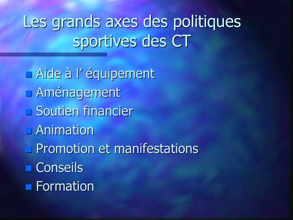 Les métiers du sport dans les CT n La filière sportive n Les fonctions relatives au cadre demploi n Les métiers du sport dans les CT n Les concours et le recrutement