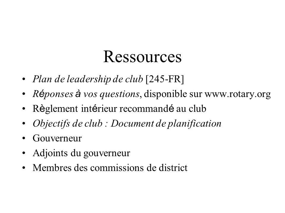 Ressources Plan de leadership de club [245-FR] R é ponses à vos questions, disponible sur www.rotary.org R è glement int é rieur recommand é au club O