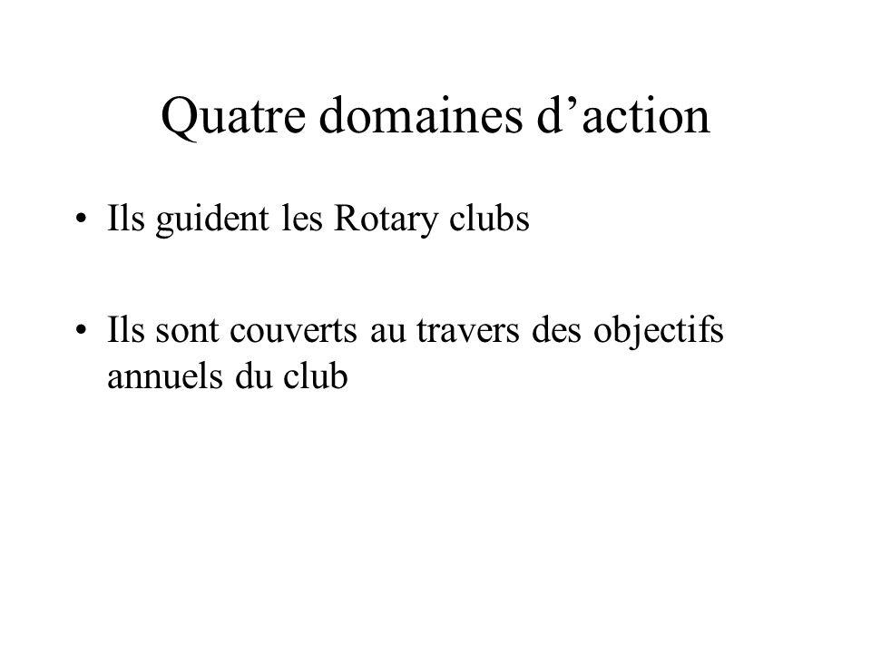 Quatre domaines daction Ils guident les Rotary clubs Ils sont couverts au travers des objectifs annuels du club