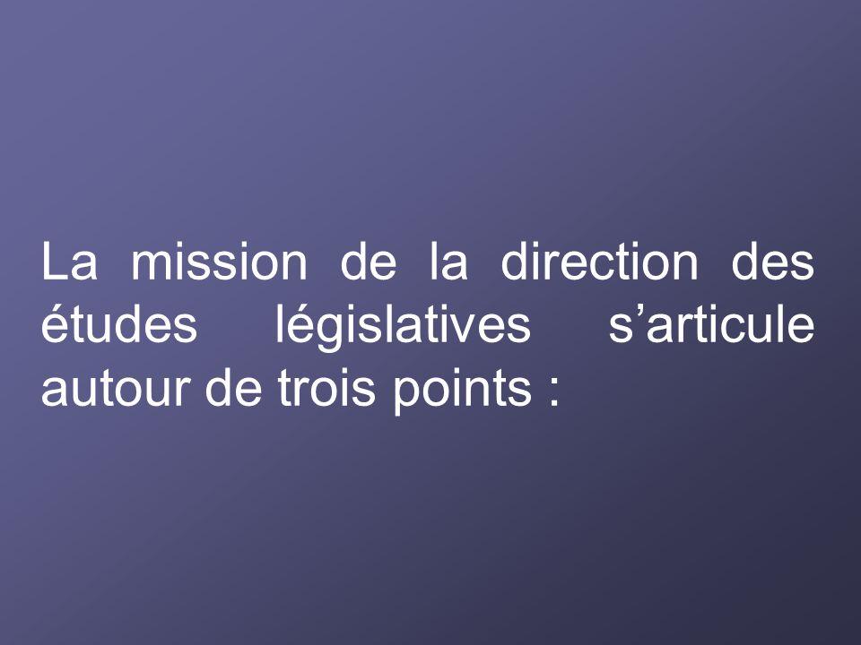 La mission de la direction des études législatives sarticule autour de trois points :