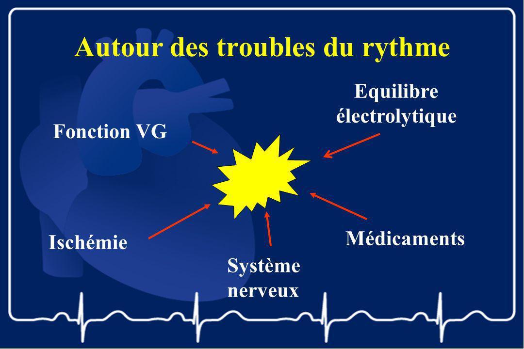 Autour des troubles du rythme Fonction VG Equilibre électrolytique Ischémie Médicaments Système nerveux