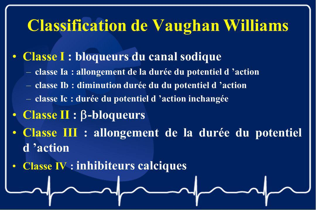 Classification de Vaughan Williams Classe I : bloqueurs du canal sodique –classe Ia : allongement de la durée du potentiel d action –classe Ib : dimin
