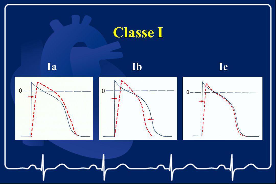 Classe I Ia IbIc
