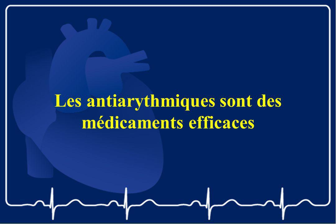 Les antiarythmiques sont des médicaments efficaces