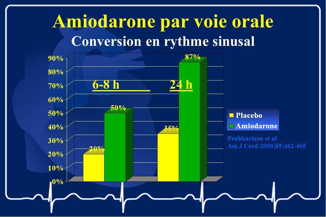 Amiodarone par voie orale Conversion en rythme sinusal Peuhkurinen et al Am J Card 2000;85:462-465 6-8 h 24 h