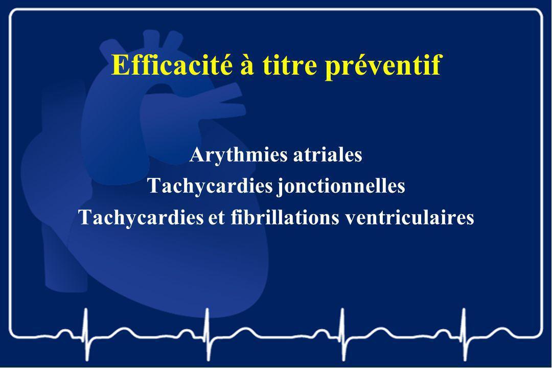 Efficacité à titre préventif Arythmies atriales Tachycardies jonctionnelles Tachycardies et fibrillations ventriculaires