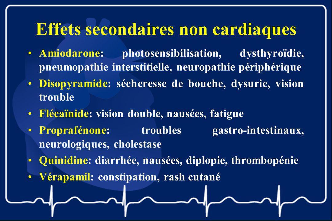 Effets secondaires non cardiaques Amiodarone: photosensibilisation, dysthyroïdie, pneumopathie interstitielle, neuropathie périphérique Disopyramide: