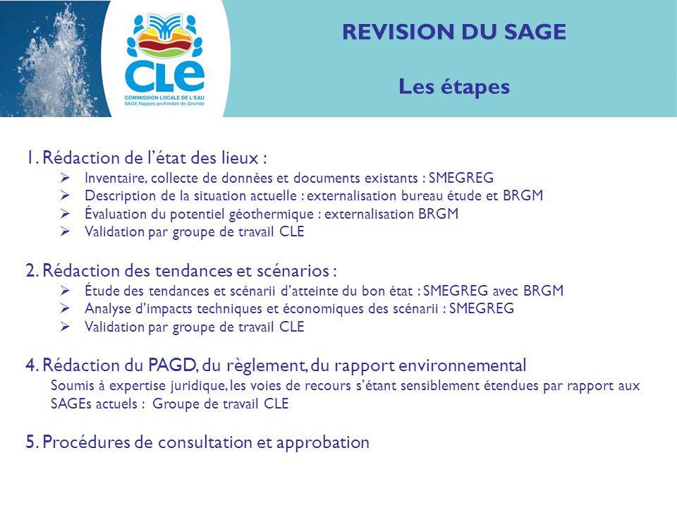 REVISION DU SAGE Les étapes 1. Rédaction de létat des lieux : Inventaire, collecte de données et documents existants : SMEGREG Description de la situa