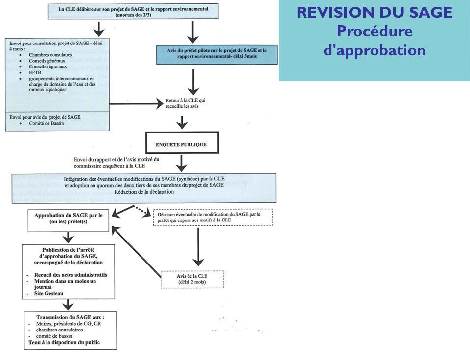 REVISION DU SAGE Procédure d approbation