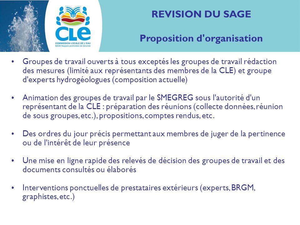 REVISION DU SAGE Proposition d'organisation Groupes de travail ouverts à tous exceptés les groupes de travail rédaction des mesures (limité aux représ