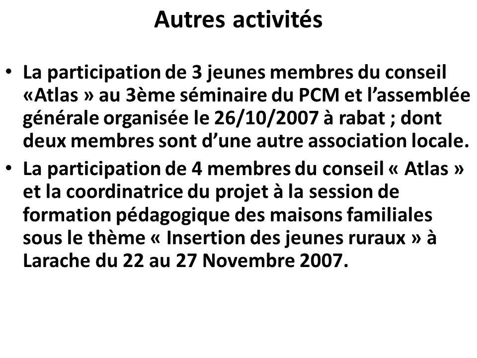 Autres activités La participation de 3 jeunes membres du conseil «Atlas » au 3ème séminaire du PCM et lassemblée générale organisée le 26/10/2007 à rabat ; dont deux membres sont dune autre association locale.