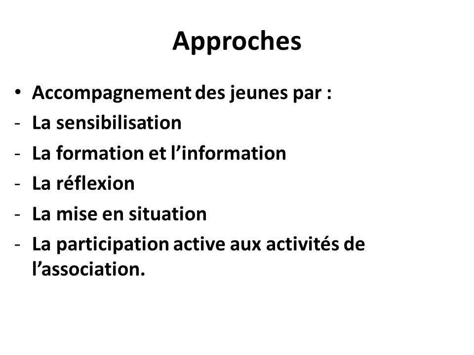 Approches Accompagnement des jeunes par : -La sensibilisation -La formation et linformation -La réflexion -La mise en situation -La participation active aux activités de lassociation.