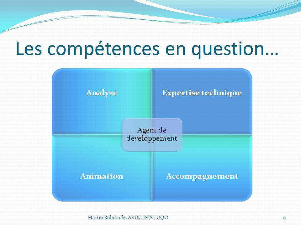 Les compétences en question… AnalyseExpertise technique AnimationAccompagnement Agent de développement 9Martin Robitaille, ARUC-ISDC, UQO