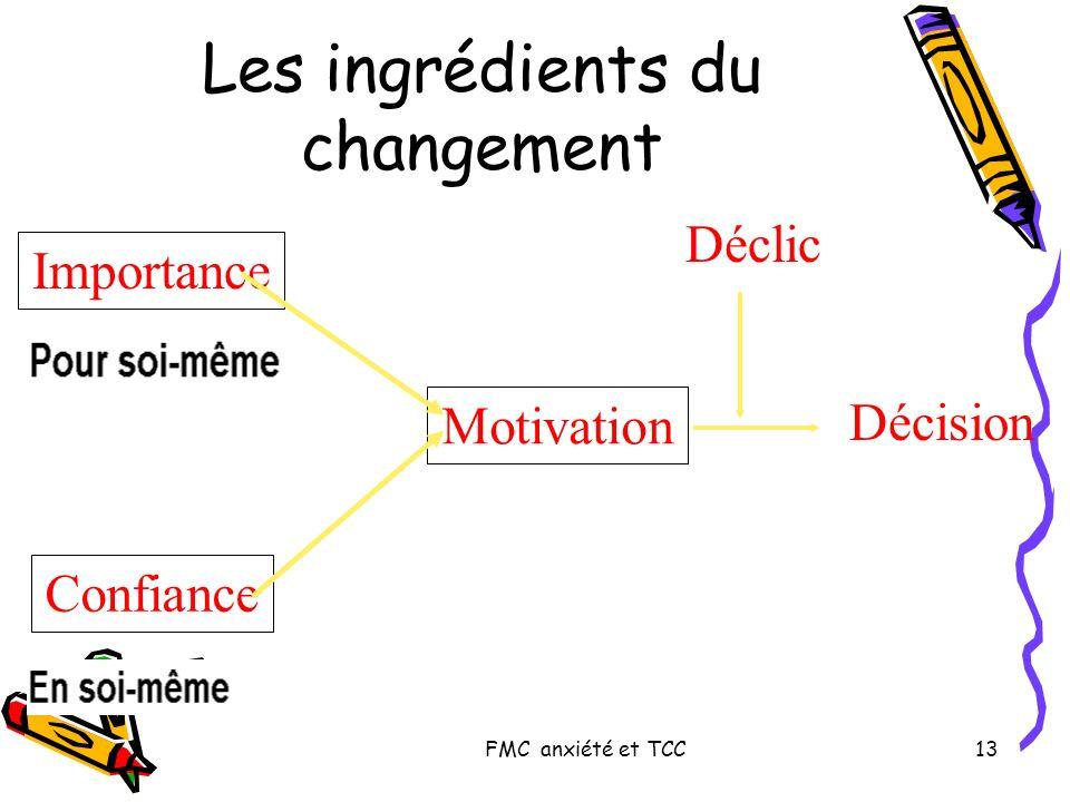 FMC anxiété et TCC13 Motivation Confiance Importance Les ingrédients du changement Déclic Décision