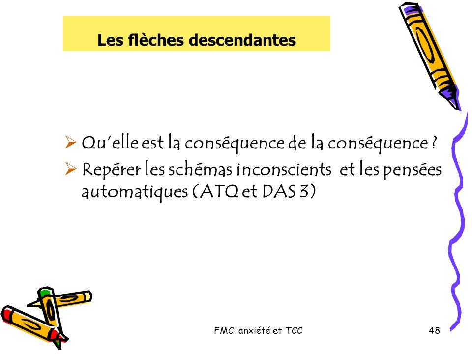 FMC anxiété et TCC48 Les flèches descendantes Quelle est la conséquence de la conséquence ? Repérer les schémas inconscients et les pensées automatiqu