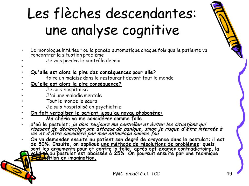 FMC anxiété et TCC49 Les flèches descendantes: une analyse cognitive Le monologue intérieur ou la pensée automatique chaque fois que le patiente va re