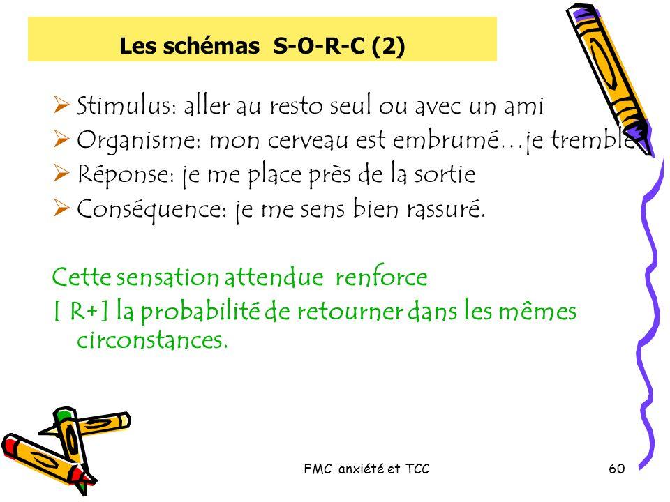 FMC anxiété et TCC60 Les schémas S-O-R-C (2) Stimulus: aller au resto seul ou avec un ami Organisme: mon cerveau est embrumé…je tremble Réponse: je me