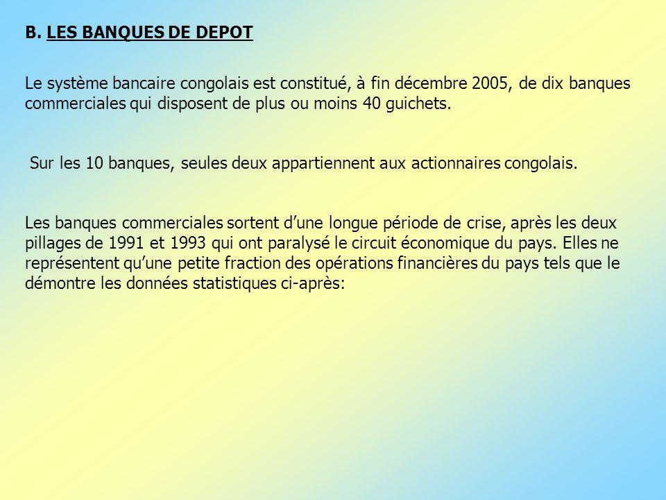 B. LES BANQUES DE DEPOT Le système bancaire congolais est constitué, à fin décembre 2005, de dix banques commerciales qui disposent de plus ou moins 4
