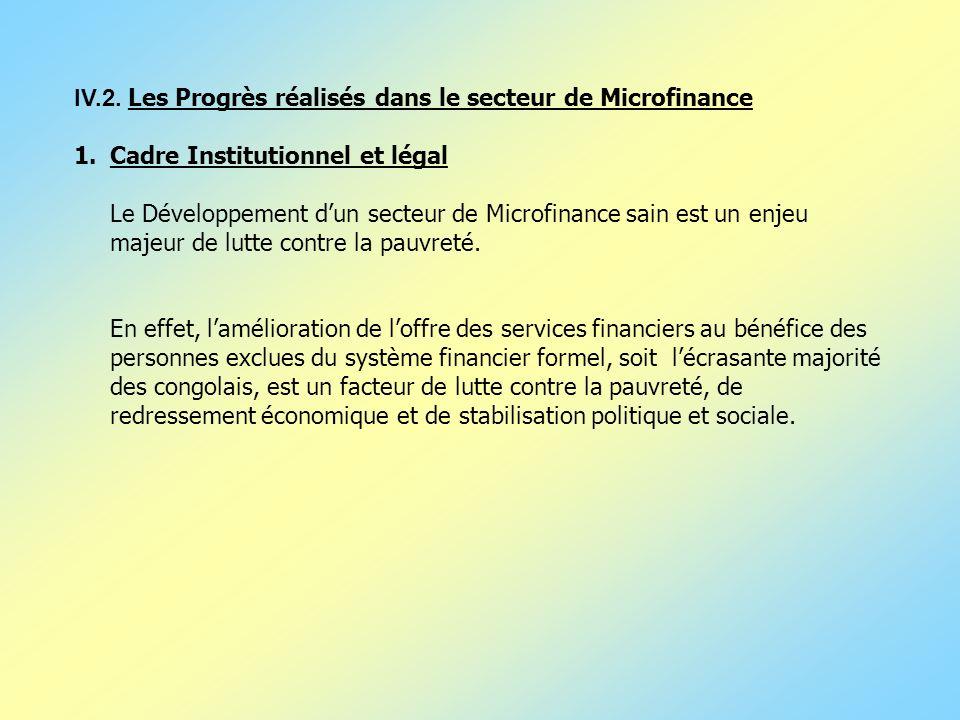 IV.2. Les Progrès réalisés dans le secteur de Microfinance 1.Cadre Institutionnel et légal Le Développement dun secteur de Microfinance sain est un en