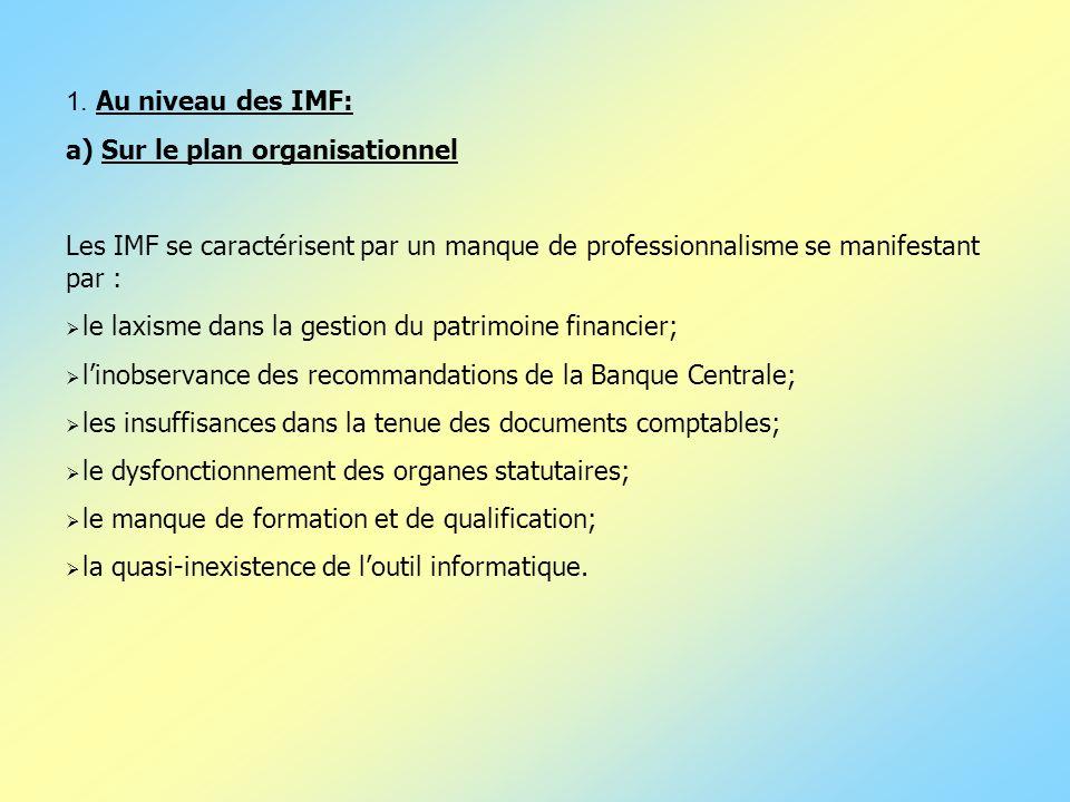 1. Au niveau des IMF: a) Sur le plan organisationnel Les IMF se caractérisent par un manque de professionnalisme se manifestant par : le laxisme dans