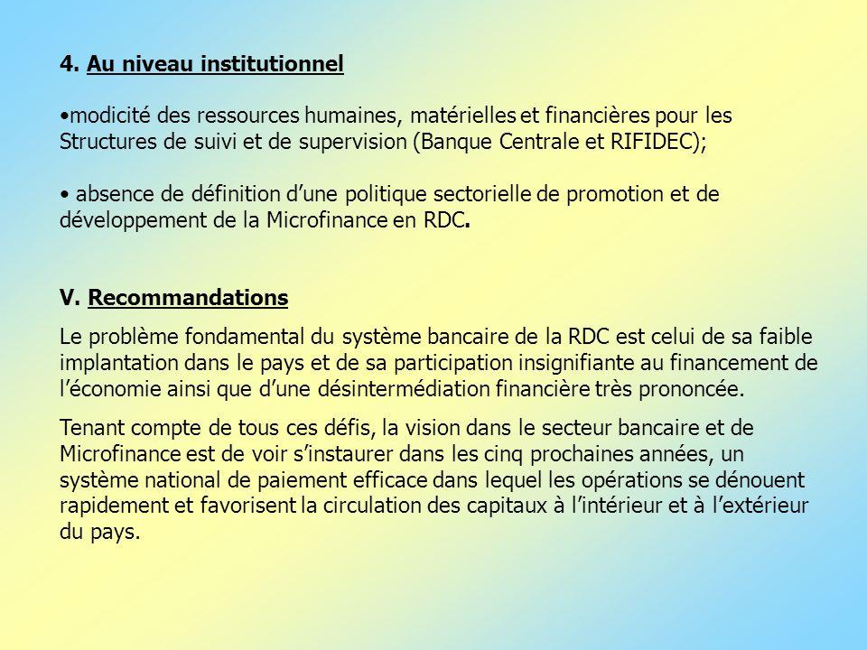 4. Au niveau institutionnel modicité des ressources humaines, matérielles et financières pour les Structures de suivi et de supervision (Banque Centra