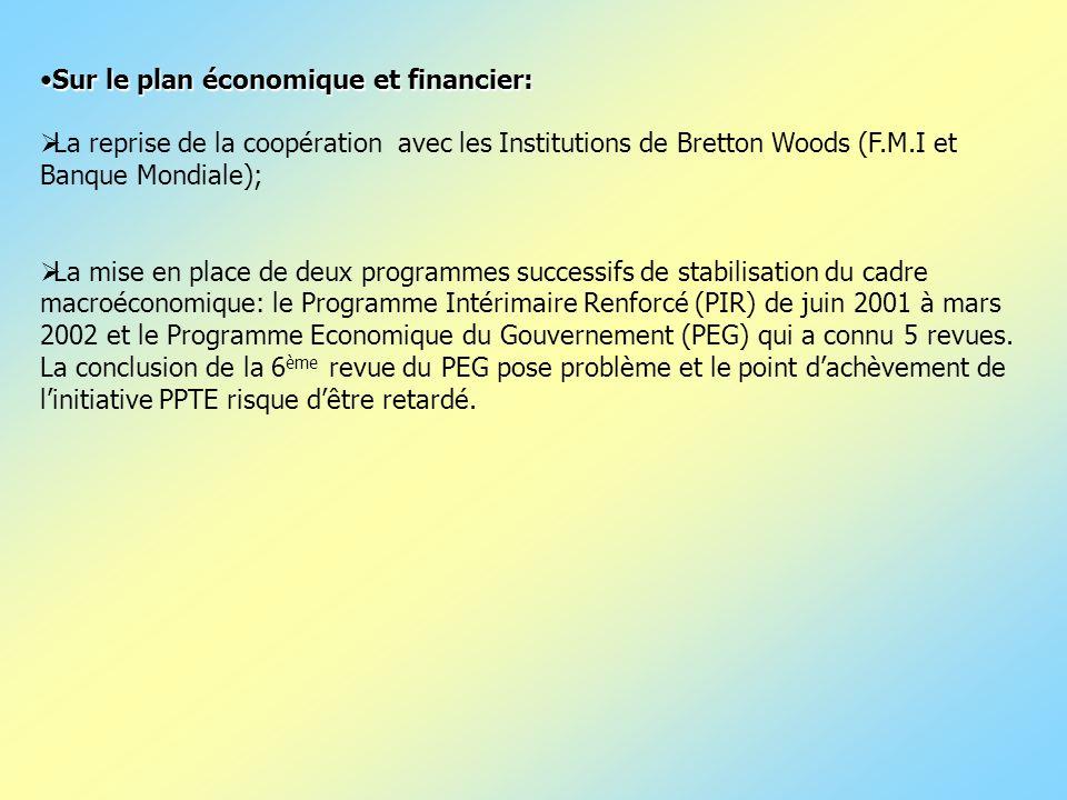 Sur le plan économique et financier:Sur le plan économique et financier: La reprise de la coopération avec les Institutions de Bretton Woods (F.M.I et