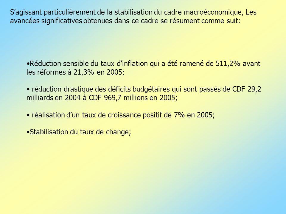 Sagissant particulièrement de la stabilisation du cadre macroéconomique, Les avancées significatives obtenues dans ce cadre se résument comme suit: Ré