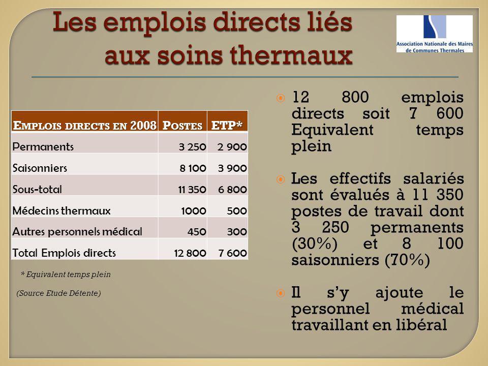 12 800 emplois directs soit 7 600 Equivalent temps plein Les effectifs salariés sont évalués à 11 350 postes de travail dont 3 250 permanents (30%) et