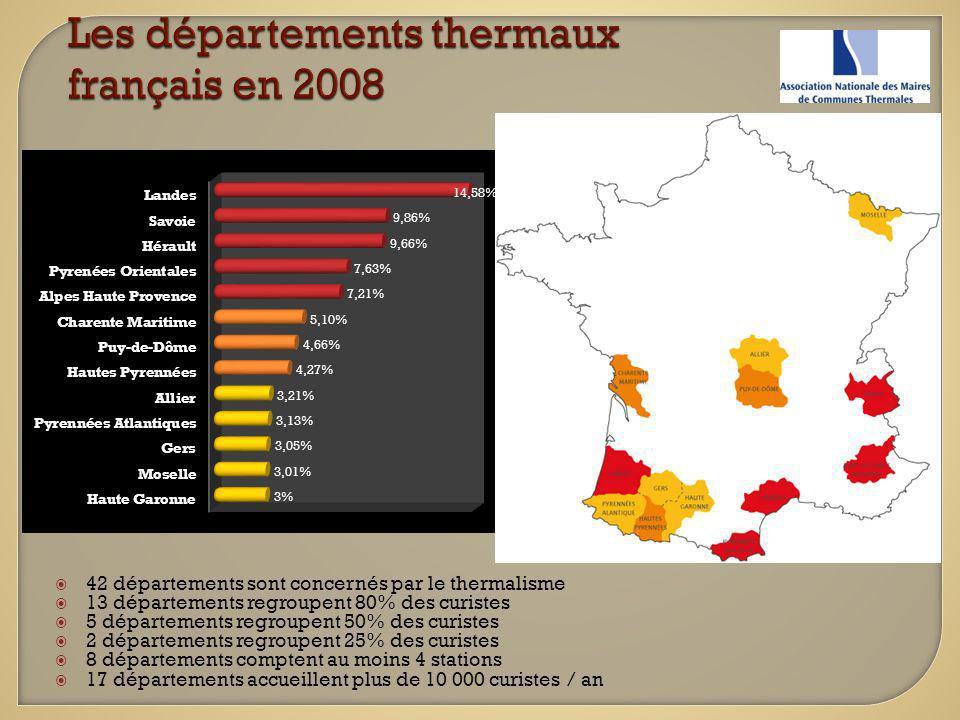 42 départements sont concernés par le thermalisme 13 départements regroupent 80% des curistes 5 départements regroupent 50% des curistes 2 département