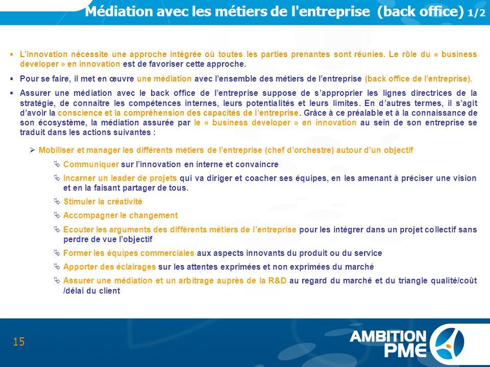 Médiation avec les métiers de l'entreprise (back office) 1/2 15 Linnovation nécessite une approche intégrée où toutes les parties prenantes sont réuni
