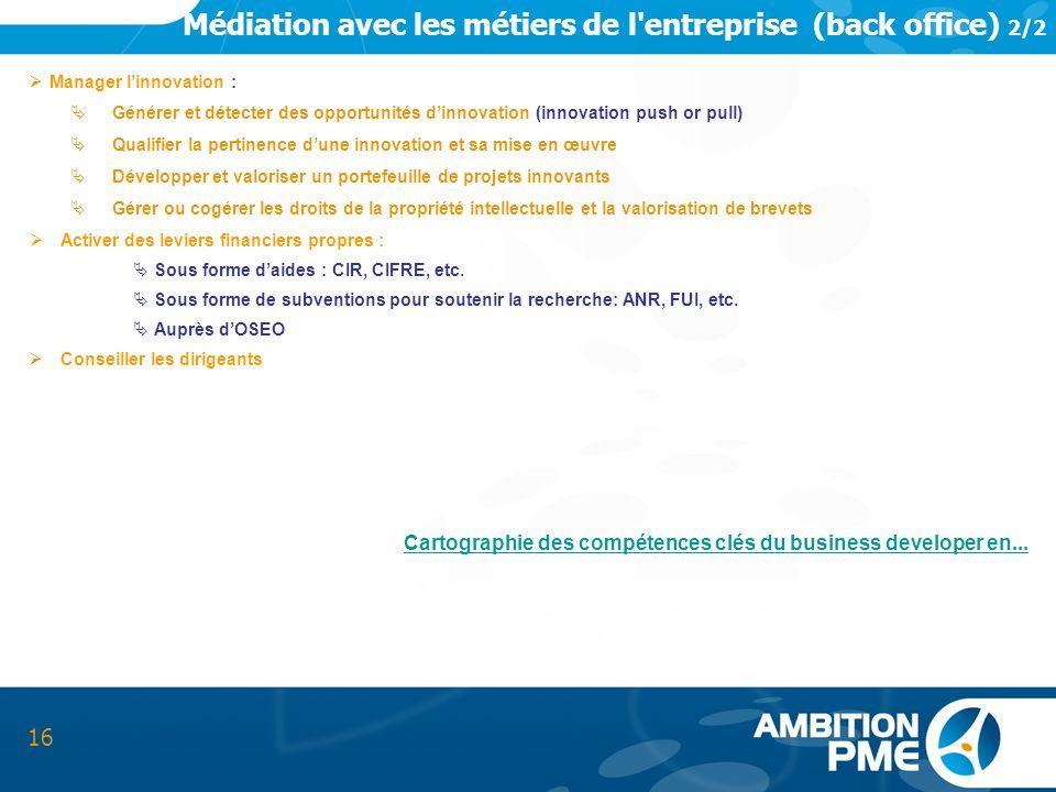 Médiation avec les métiers de l'entreprise (back office) 2/2 16 Manager linnovation : Générer et détecter des opportunités dinnovation (innovation pus