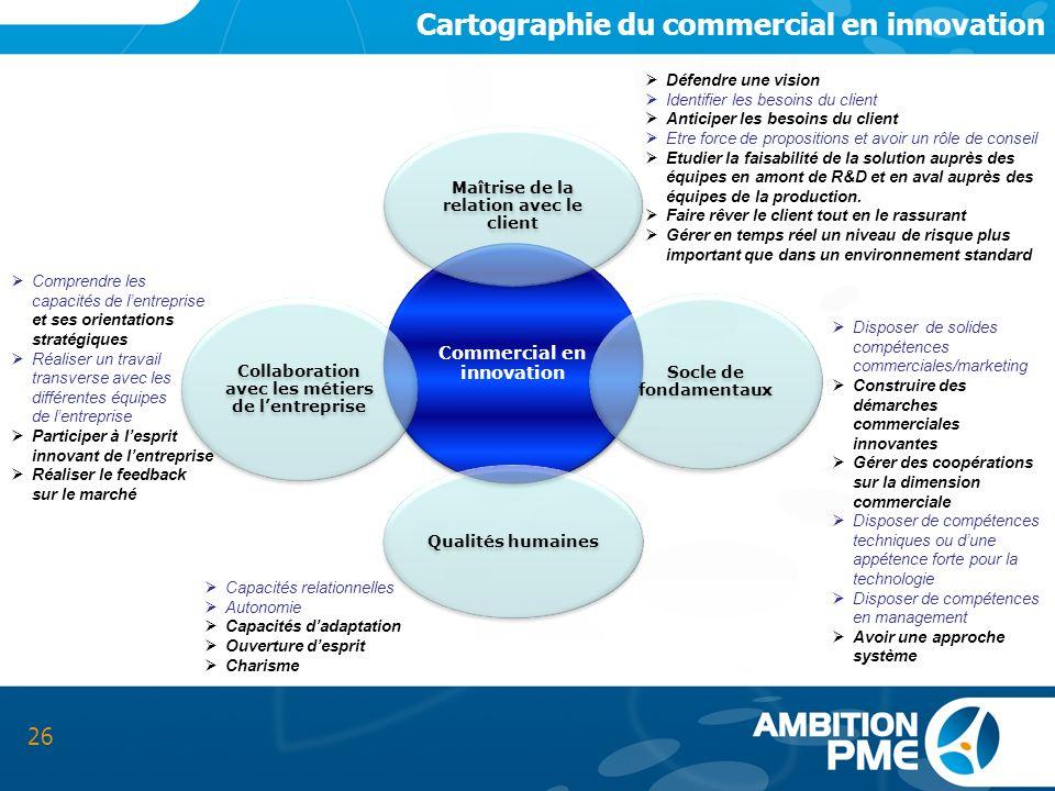 Commercial en innovation Maîtrise de la relation avec le client Collaboration avec les métiers de lentreprise Qualités humaines Socle de fondamentaux