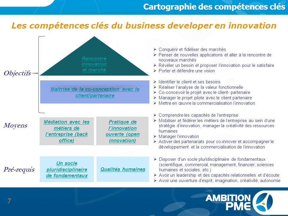 Les compétences clés du business developer en innovation 7 Maîtrise de la co-conception avec le client/partenaire Médiation avec les métiers de lentre