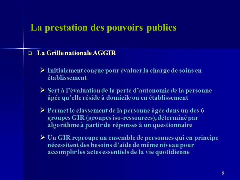 La prestation des pouvoirs publics La Grille nationale AGGIR La Grille nationale AGGIR Initialement conçue pour évaluer la charge de soins en établiss
