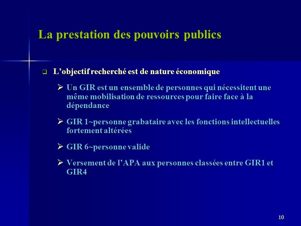 La prestation des pouvoirs publics Lobjectif recherché est de nature économique Lobjectif recherché est de nature économique Un GIR est un ensemble de