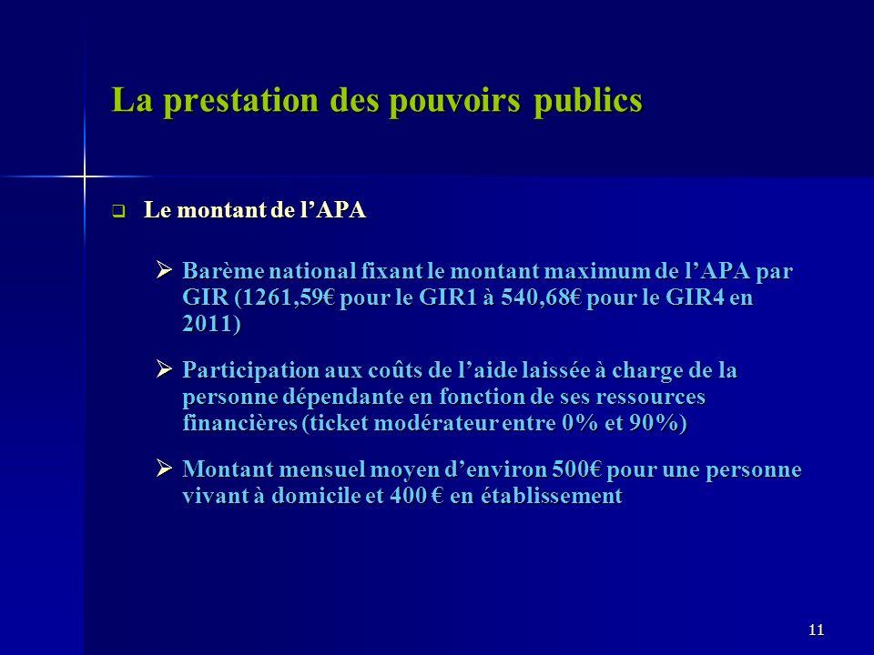 La prestation des pouvoirs publics Le montant de lAPA Le montant de lAPA Barème national fixant le montant maximum de lAPA par GIR (1261,59 pour le GI