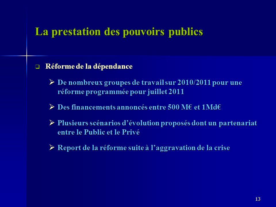 La prestation des pouvoirs publics Réforme de la dépendance Réforme de la dépendance De nombreux groupes de travail sur 2010/2011 pour une réforme pro