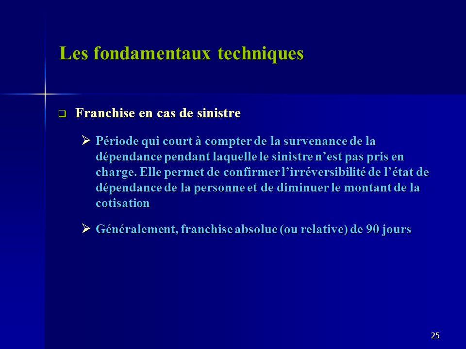 Les fondamentaux techniques Franchise en cas de sinistre Franchise en cas de sinistre Période qui court à compter de la survenance de la dépendance pe