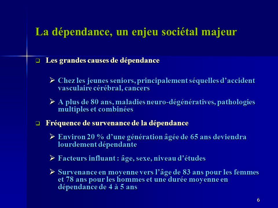 La dépendance, un enjeu sociétal majeur Les grandes causes de dépendance Les grandes causes de dépendance Chez les jeunes seniors, principalement séqu