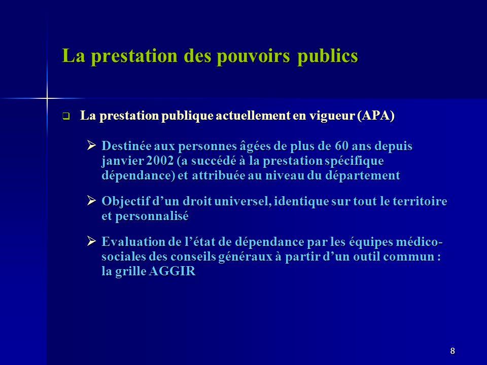 La prestation des pouvoirs publics La prestation publique actuellement en vigueur (APA) La prestation publique actuellement en vigueur (APA) Destinée